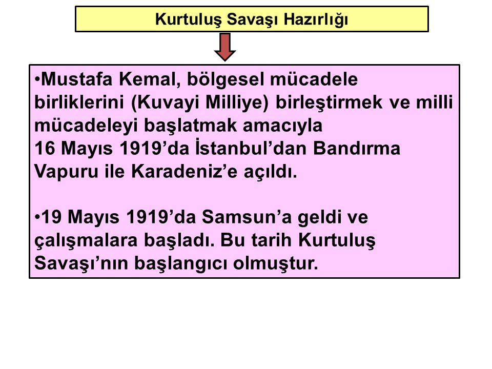 Kurtuluş Savaşı Hazırlığı Mustafa Kemal, bölgesel mücadele birliklerini (Kuvayi Milliye) birleştirmek ve milli mücadeleyi başlatmak amacıyla 16 Mayıs