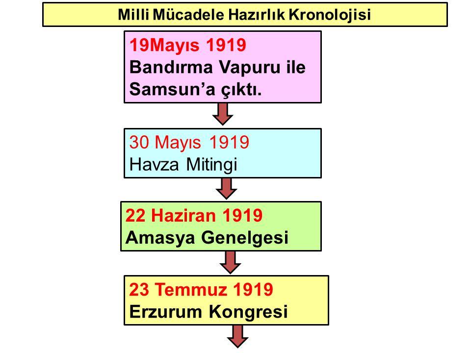Milli Mücadele Hazırlık Kronolojisi 19Mayıs 1919 Bandırma Vapuru ile Samsun'a çıktı. 30 Mayıs 1919 Havza Mitingi 23 Temmuz 1919 Erzurum Kongresi 22 Ha