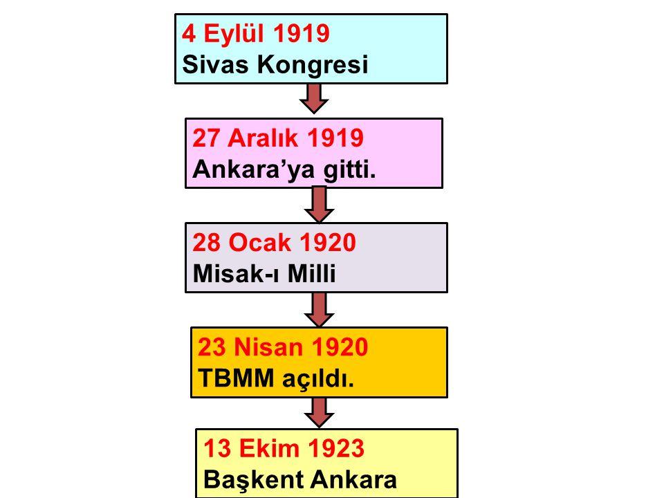 27 Aralık 1919 Ankara'ya gitti. 28 Ocak 1920 Misak-ı Milli 23 Nisan 1920 TBMM açıldı. 13 Ekim 1923 Başkent Ankara 4 Eylül 1919 Sivas Kongresi