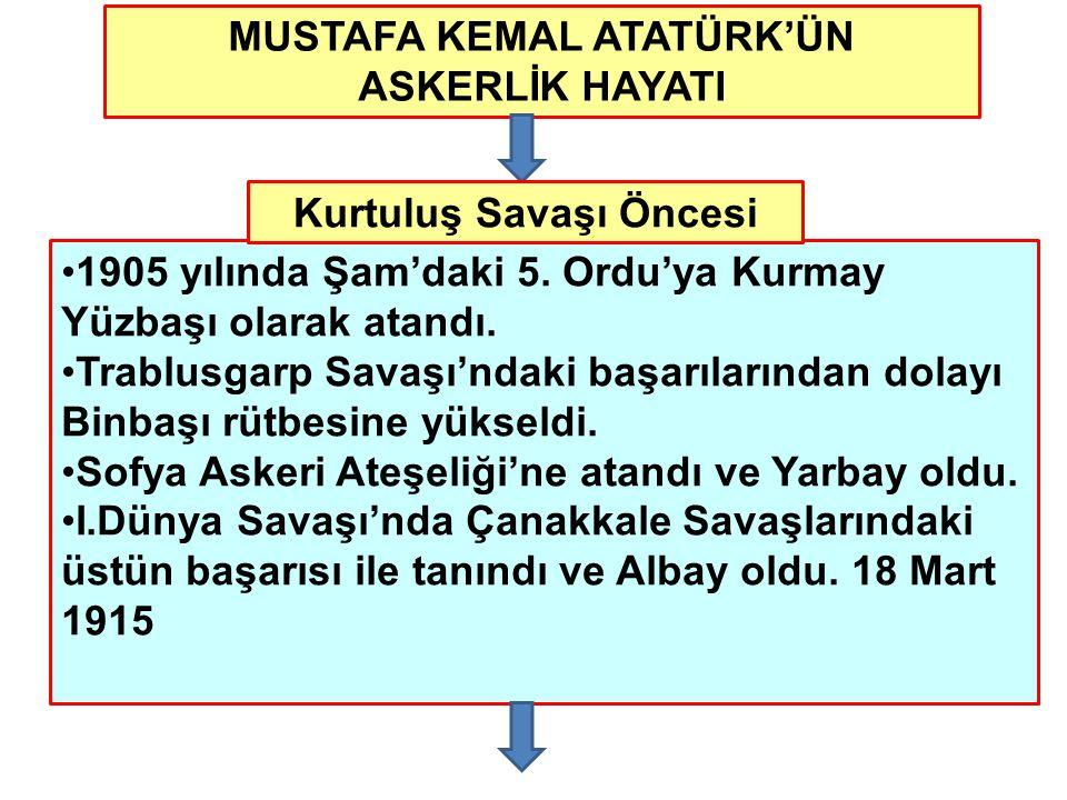 MUSTAFA KEMAL ATATÜRK'ÜN ASKERLİK HAYATI 1905 yılında Şam'daki 5. Ordu'ya Kurmay Yüzbaşı olarak atandı. Trablusgarp Savaşı'ndaki başarılarından dolayı