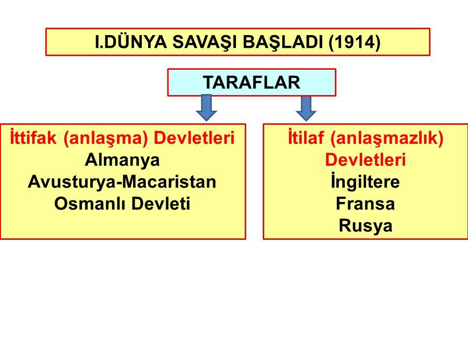 I.DÜNYA SAVAŞI BAŞLADI (1914) TARAFLAR İttifak (anlaşma) Devletleri Almanya Avusturya-Macaristan Osmanlı Devleti İtilaf (anlaşmazlık) Devletleri İngil