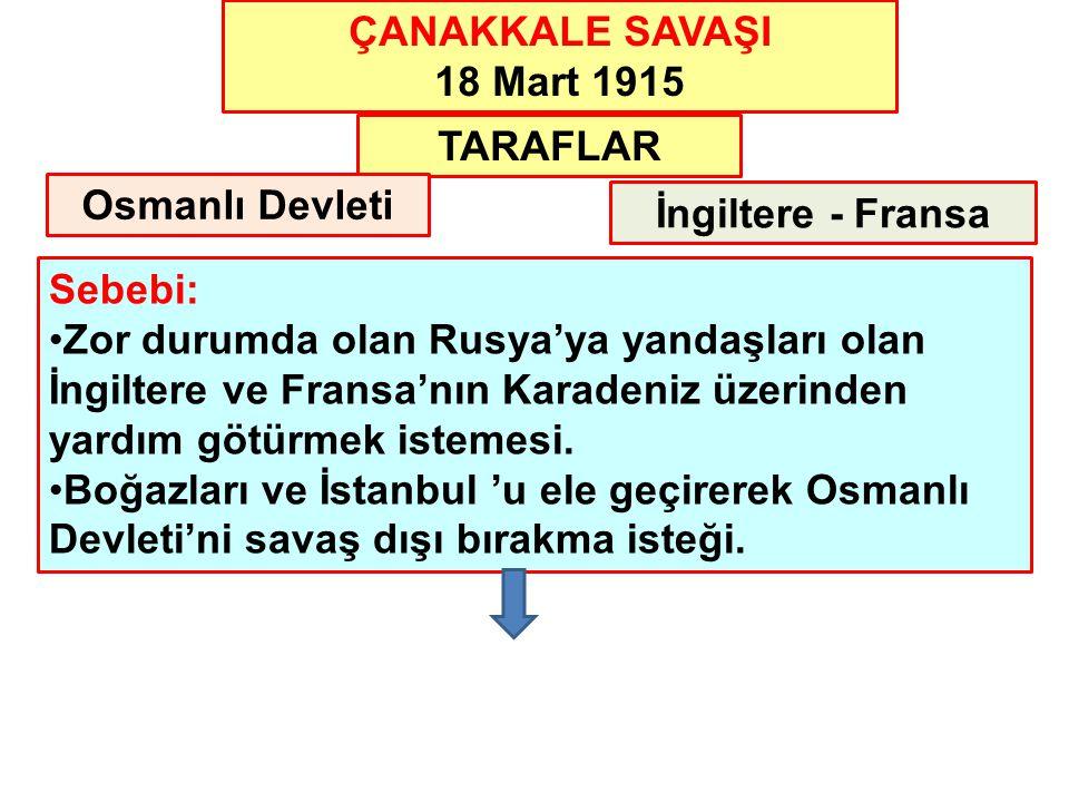 Sebebi: Zor durumda olan Rusya'ya yandaşları olan İngiltere ve Fransa'nın Karadeniz üzerinden yardım götürmek istemesi. Boğazları ve İstanbul 'u ele g
