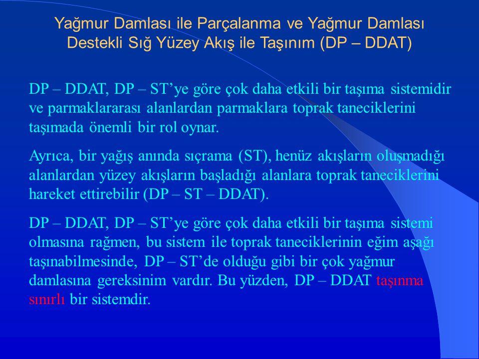 DP – DDAT, DP – ST'ye göre çok daha etkili bir taşıma sistemidir ve parmaklararası alanlardan parmaklara toprak taneciklerini taşımada önemli bir rol