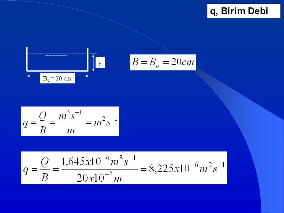 q, Birim Debi B o = 20 cm y