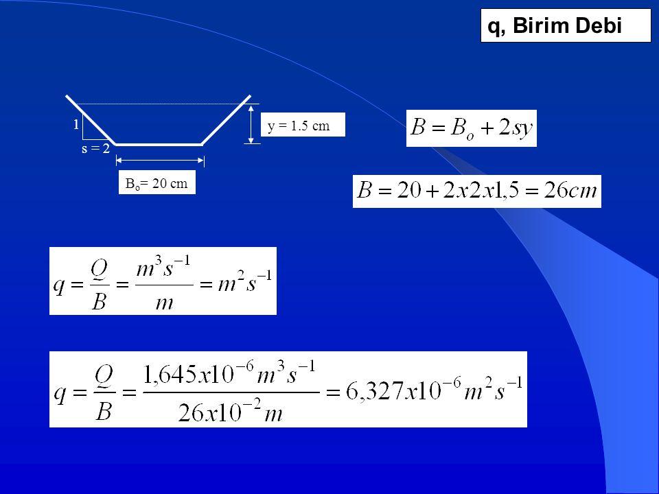 y = 1.5 cm B o = 20 cm s = 2 1 q, Birim Debi