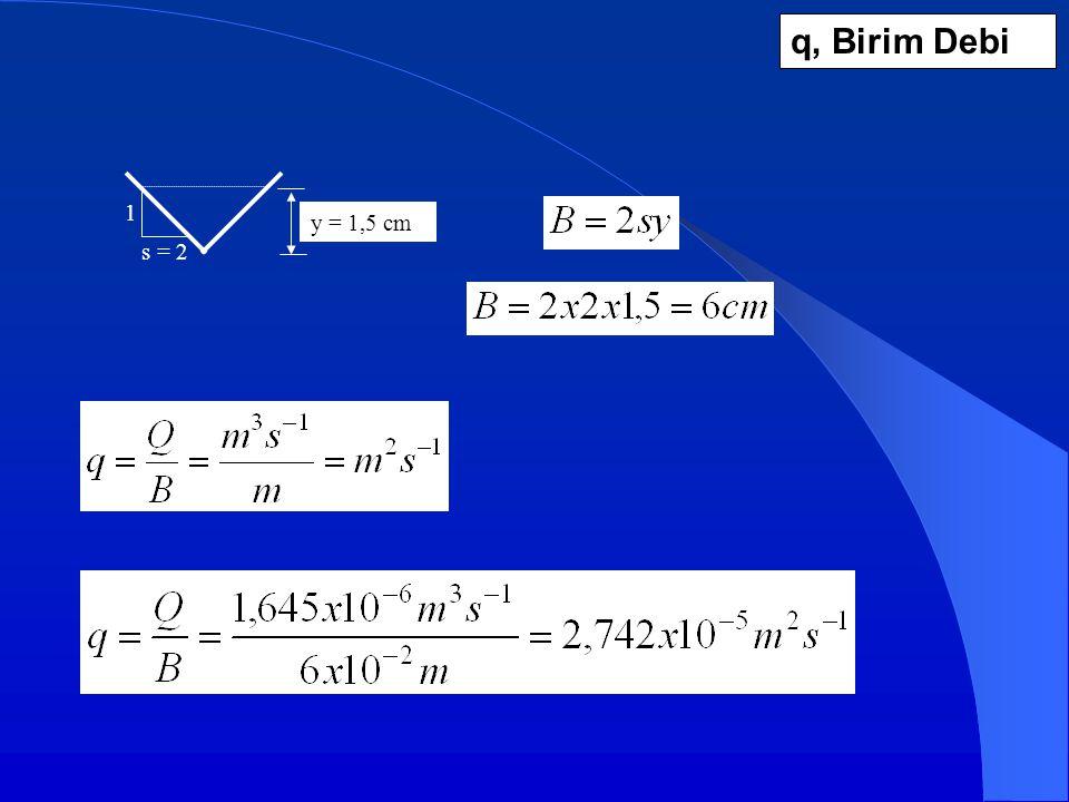 y = 1,5 cm s = 2 1 q, Birim Debi