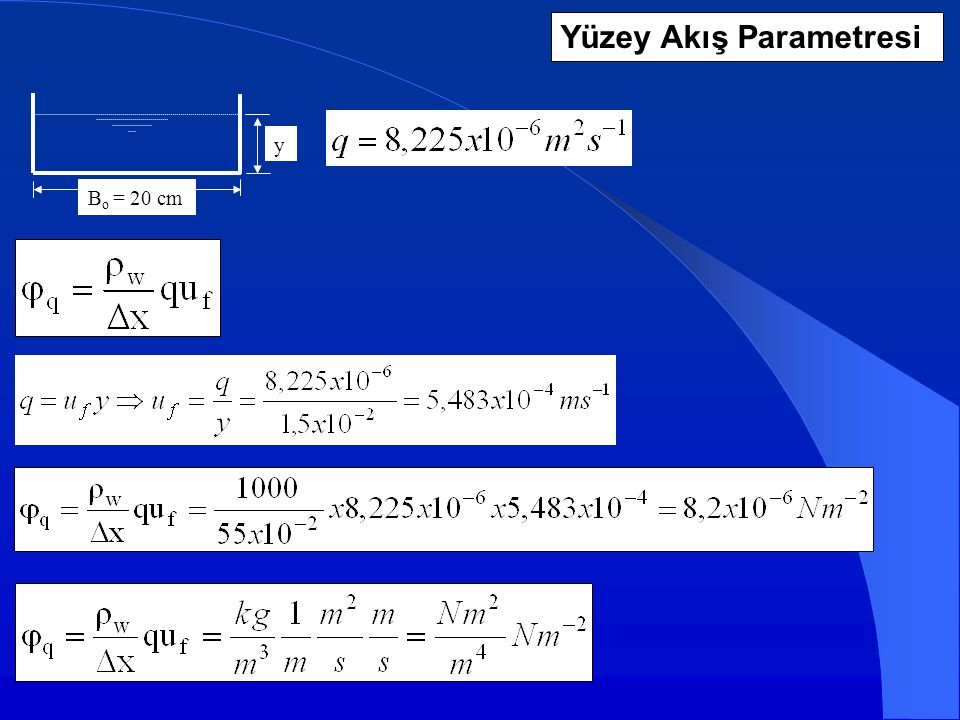 B o = 20 cm y Yüzey Akış Parametresi