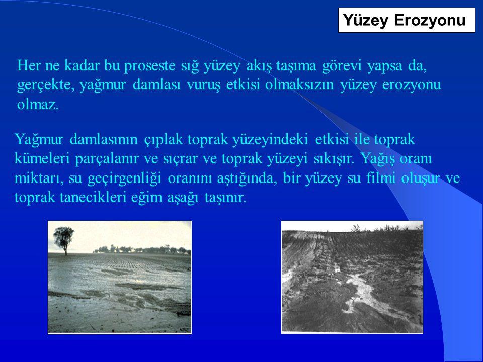Yüzey Erozyonu Yağmur  Yüzey akış yönü Yüzeysel akış derinliği Yüzeysel akış içerisideki tanecik hareketi