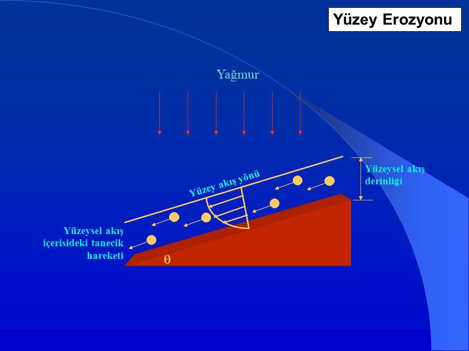 q s : yüzey erozyonu oranı (kg m -1 s -1 )  : yüzey akış parametresi Yüzey akış parametresi (  ) Birim debi ve eğimin üssel formda çarpımları q b2 S o c2 Taban kesme basıncı,  o (N m -2 ) Yüzey akış gücü,  (kg s -3 ) Yüzey akış momentumu,  q (N m -2 ) Temel prosesler – Yağmur damlası vuruşu ile parçalanma – Yüzeysel akış ile taşınım Yüzey Erozyonu Yüzey akışı Su yüzeyi Arbitraary