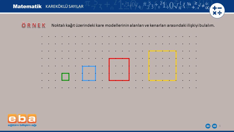 8 KAREKÖKLÜ SAYILAR Noktalı kağıt üzerindeki kare modellerinin alanları ve kenarları arasındaki ilişkiyi bulalım.