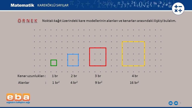 9 KAREKÖKLÜ SAYILAR Noktalı kağıt üzerindeki kare modellerinin alanları ve kenarları arasındaki ilişkiyi bulalım.