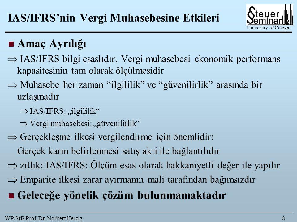 University of Cologne WP/StB Prof.Dr. Norbert Herzig9 IAS/IFRS'nin Vergi Muhasebesine Etkileri 3.