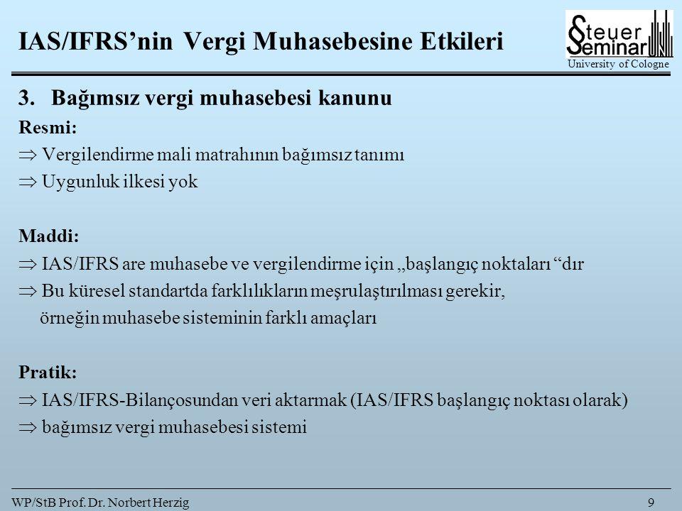 University of Cologne WP/StB Prof. Dr. Norbert Herzig9 IAS/IFRS'nin Vergi Muhasebesine Etkileri 3. Bağımsız vergi muhasebesi kanunu Resmi:  Vergilend