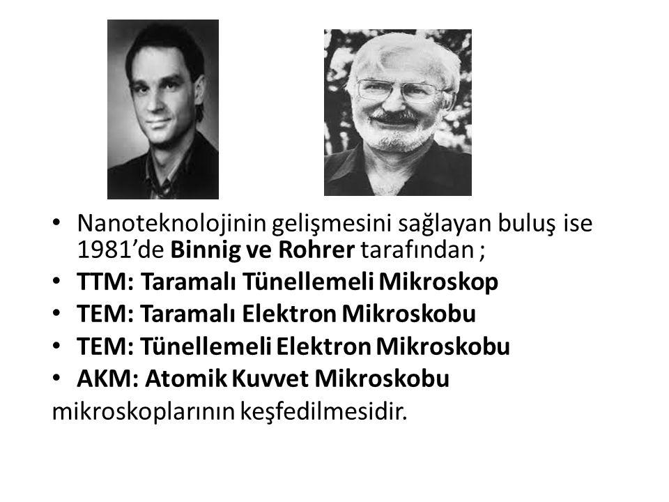 Nanoteknolojinin gelişmesini sağlayan buluş ise 1981'de Binnig ve Rohrer tarafından ; TTM: Taramalı Tünellemeli Mikroskop TEM: Taramalı Elektron Mikro