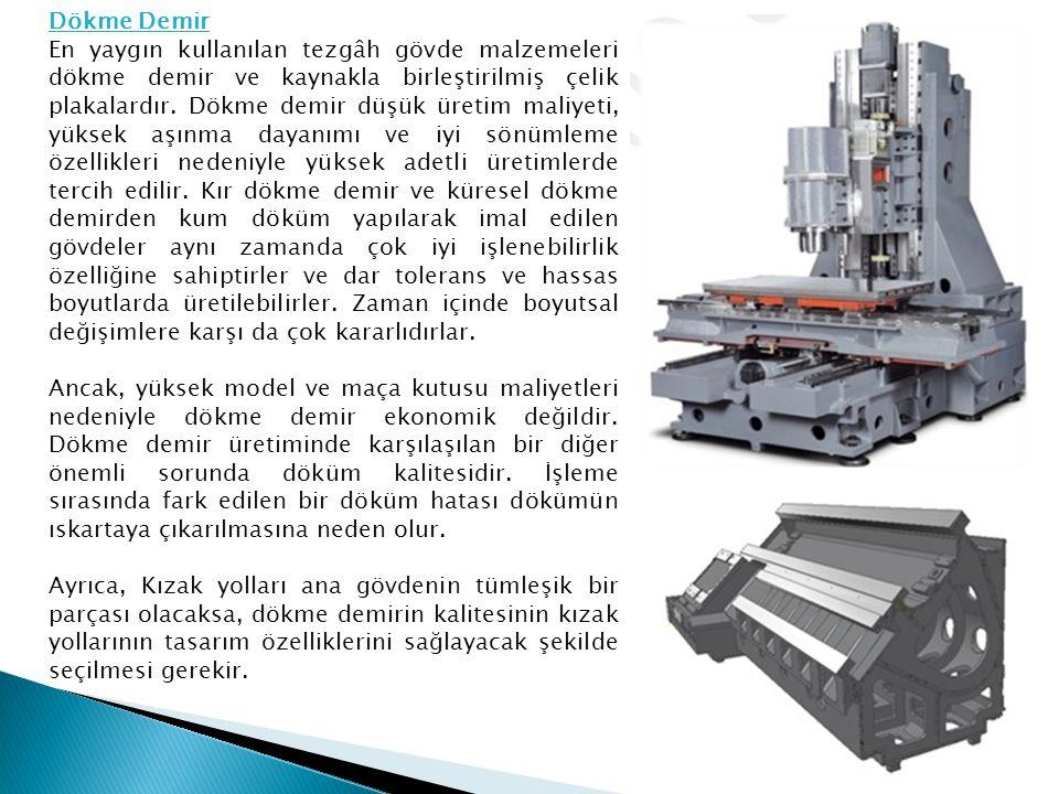 Dökme Demir En yaygın kullanılan tezgâh gövde malzemeleri dökme demir ve kaynakla birleştirilmiş çelik plakalardır. Dökme demir düşük üretim maliyeti,