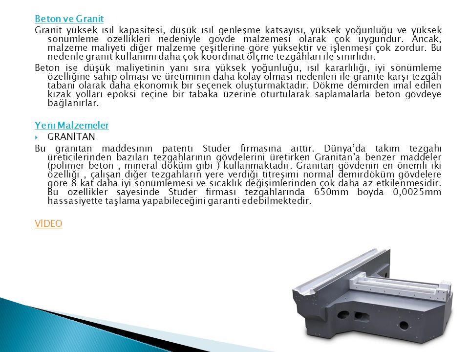 Beton ve Granit Granit yüksek ısıl kapasitesi, düşük ısıl genleşme katsayısı, yüksek yoğunluğu ve yüksek sönümleme özellikleri nedeniyle gövde malzeme