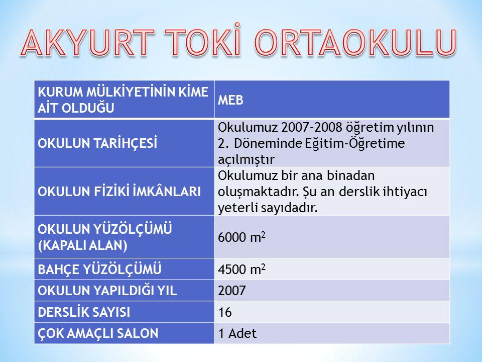 KURUM MÜLKİYETİNİN KİME AİT OLDUĞU MEB OKULUN TARİHÇESİ Okulumuz 2007-2008 öğretim yılının 2.