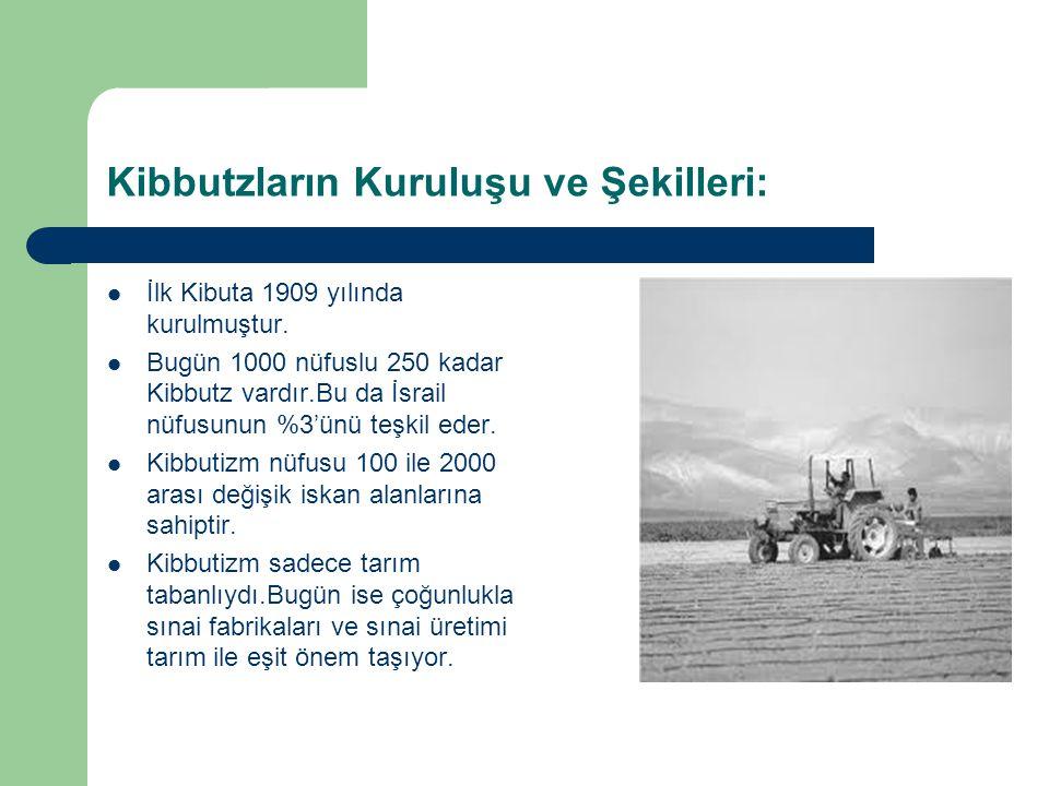 Kibbutzların Kuruluşu ve Şekilleri: İlk Kibuta 1909 yılında kurulmuştur. Bugün 1000 nüfuslu 250 kadar Kibbutz vardır.Bu da İsrail nüfusunun %3'ünü teş