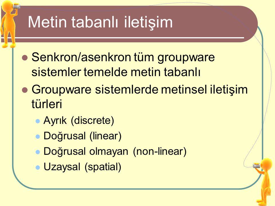 Metin tabanlı iletişim Senkron/asenkron tüm groupware sistemler temelde metin tabanlı Groupware sistemlerde metinsel iletişim türleri Ayrık (discrete)