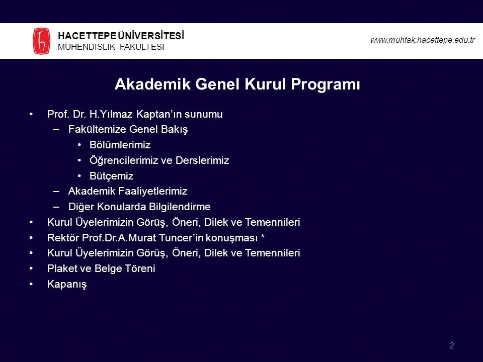HACETTEPE ÜNİVERSİTESİ MÜHENDİSLİK FAKÜLTESİ www.muhfak.hacettepe.edu.tr Akademik Genel Kurul Programı Prof.