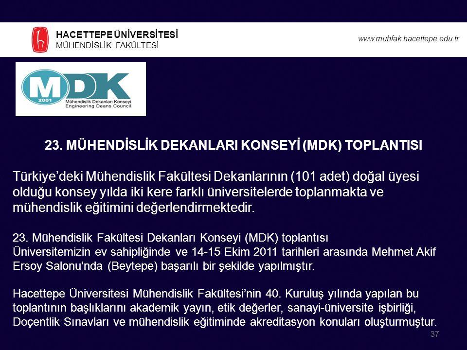 HACETTEPE ÜNİVERSİTESİ MÜHENDİSLİK FAKÜLTESİ www.muhfak.hacettepe.edu.tr 23.