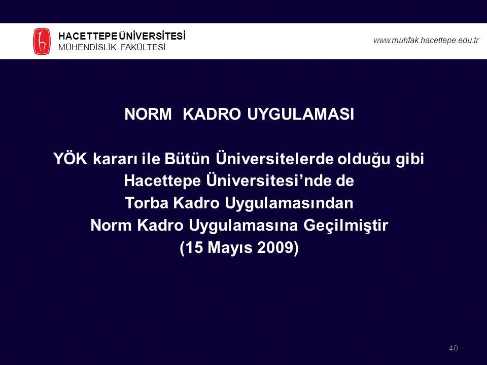 HACETTEPE ÜNİVERSİTESİ MÜHENDİSLİK FAKÜLTESİ www.muhfak.hacettepe.edu.tr NORM KADRO UYGULAMASI YÖK kararı ile Bütün Üniversitelerde olduğu gibi Hacettepe Üniversitesi'nde de Torba Kadro Uygulamasından Norm Kadro Uygulamasına Geçilmiştir (15 Mayıs 2009) 40