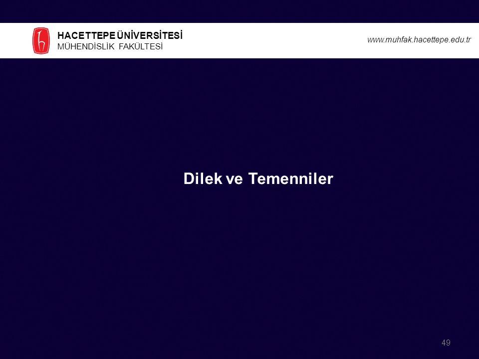 HACETTEPE ÜNİVERSİTESİ MÜHENDİSLİK FAKÜLTESİ www.muhfak.hacettepe.edu.tr Dilek ve Temenniler 49