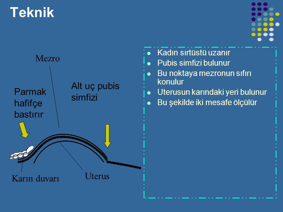 Simfiz-fundus yüksekliği Simfizde yukarı doğru ölçülür Ölçüm cm cinsinden söylenir