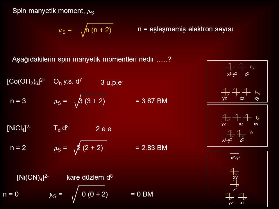  S = n (n + 2) Spin manyetik moment,  S n = eşleşmemiş elektron sayısı Aşağıdakilerin spin manyetik momentleri nedir …..? [NiCl 4 ] 2- T d d 8 [Ni(C