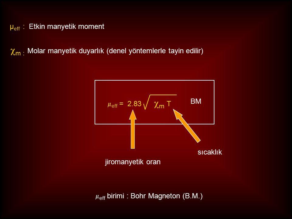  eff = 2.83  m T  eff birimi : Bohr Magneton (B.M.) μ eff : Etkin manyetik moment  m : Molar manyetik duyarlık (denel yöntemlerle tayin edilir) BM jiromanyetik oran sıcaklık