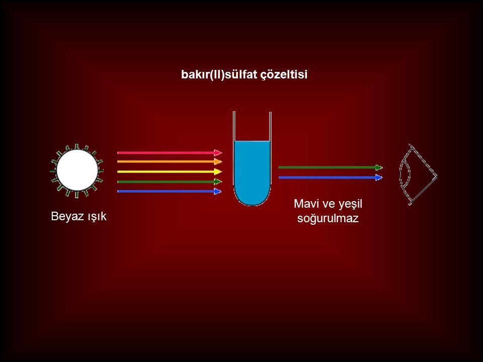 bakır(II)sülfat çözeltisi Beyaz ışık Mavi ve yeşil soğurulmaz