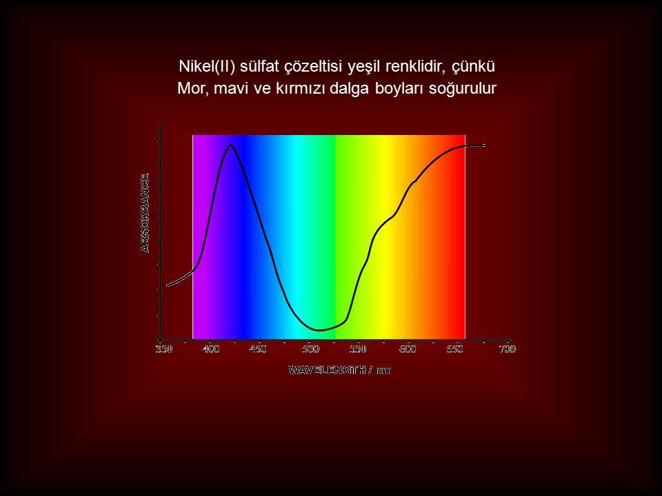 Nikel(II) sülfat çözeltisi yeşil renklidir, çünkü Mor, mavi ve kırmızı dalga boyları soğurulur