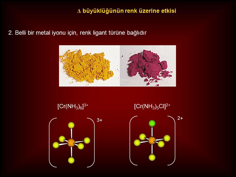Δ büyüklüğünün renk üzerine etkisi 2. Belli bir metal iyonu için, renk ligant türüne bağlıdır [Cr(NH 3 ) 6 ] 3+ [Cr(NH 3 ) 5 Cl] 2+ 3+ 2+