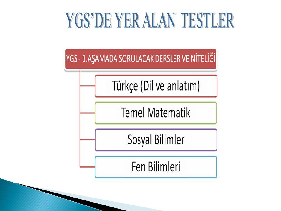  Adaylar, sınav salonuna 2014-YGS Sınava Giriş Belgesi ile nüfus cüzdanı/pasaportları kontrol edilerek alınacaklar, sıra numaralarının bulunduğu yerlere oturacaklardır.