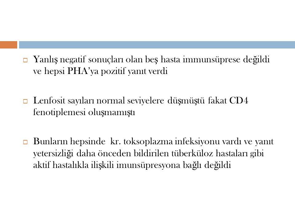  Yanlı ş negatif sonuçları olan be ş hasta immunsüprese de ğ ildi ve hepsi PHA'ya pozitif yanıt verdi  Lenfosit sayıları normal seviyelere dü ş mü ş tü fakat CD4 fenotiplemesi olu ş mamı ş tı  Bunların hepsinde kr.