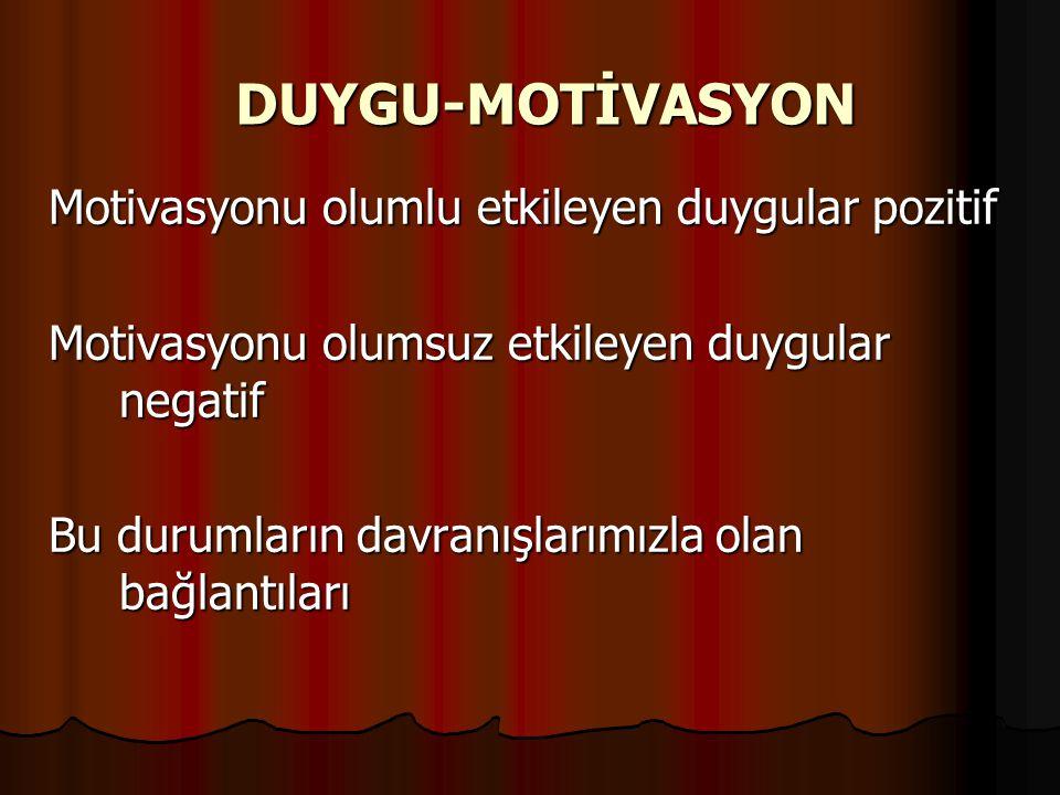 DUYGU-MOTİVASYON Motivasyonu olumlu etkileyen duygular pozitif Motivasyonu olumsuz etkileyen duygular negatif Bu durumların davranışlarımızla olan bağlantıları