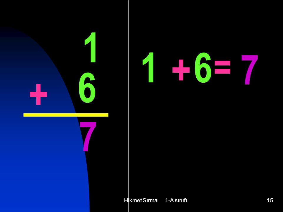 Hikmet Sırma 1-A sınıfı15 1 6 + 7 1 + 6 = 7