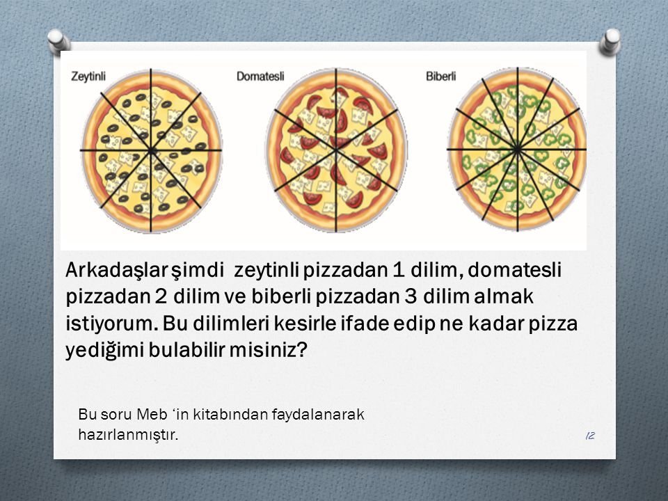 Arkadaşlar şimdi zeytinli pizzadan 1 dilim, domatesli pizzadan 2 dilim ve biberli pizzadan 3 dilim almak istiyorum. Bu dilimleri kesirle ifade edip ne