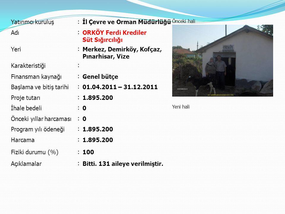 Yatırımcı kuruluş : İl Çevre ve Orman Müdürlüğü Önceki hali Yeni hali Adı : ORKÖY Ferdi Krediler Süt Sığırcılığı Yeri : Merkez, Demirköy, Kofçaz, Pınarhisar, Vize Karakteristiği : Finansman kaynağı : Genel bütçe Başlama ve bitiş tarihi : 01.04.2011 – 31.12.2011 Proje tutarı : 1.895.200 İhale bedeli : 0 Önceki yıllar harcaması : 0 Program yılı ödeneği : 1.895.200 Harcama : 1.895.200 Fiziki durumu (%) : 100 Açıklamalar : Bitti.