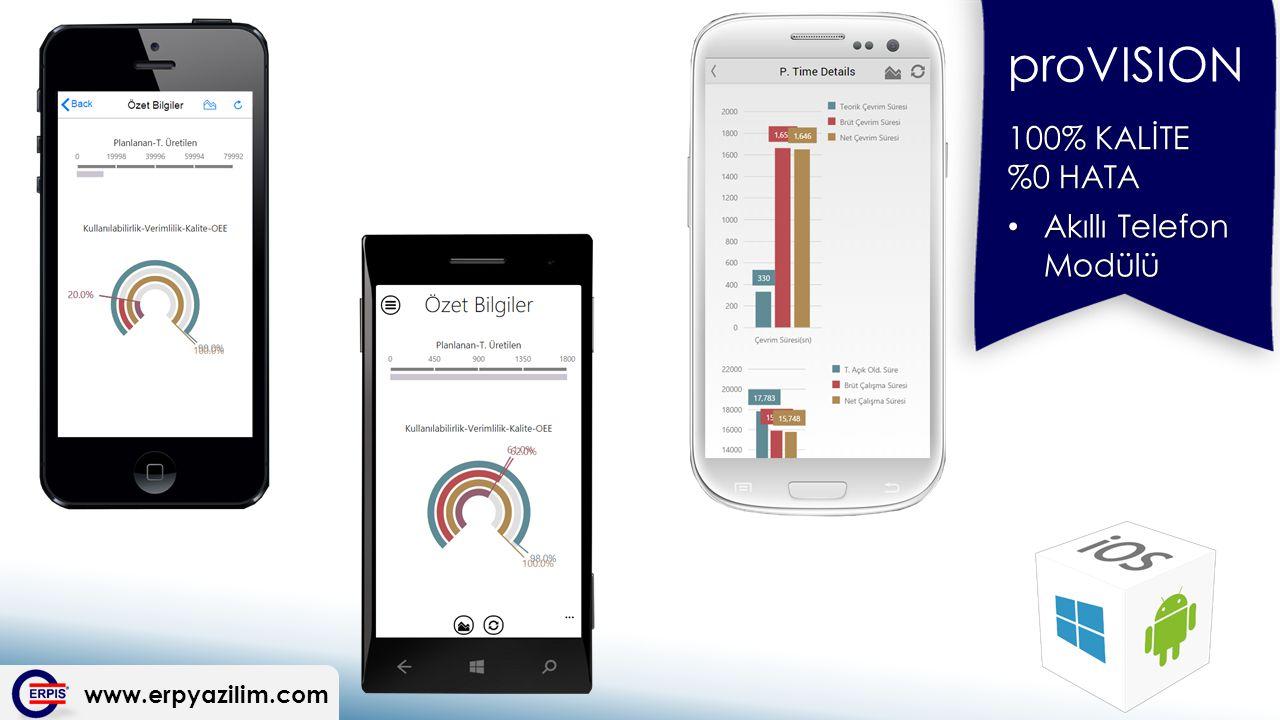 www.erpyazilim.com proVISION 100% KALİTE %0 HATA Akıllı Telefon Modülü Akıllı Telefon Modülü