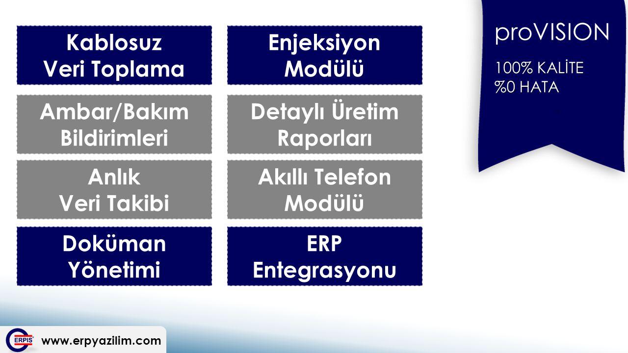 Kablosuz Veri Toplama Enjeksiyon Modülü Ambar/Bakım Bildirimleri Detaylı Üretim Raporları Anlık Veri Takibi Akıllı Telefon Modülü Doküman Yönetimi ERP