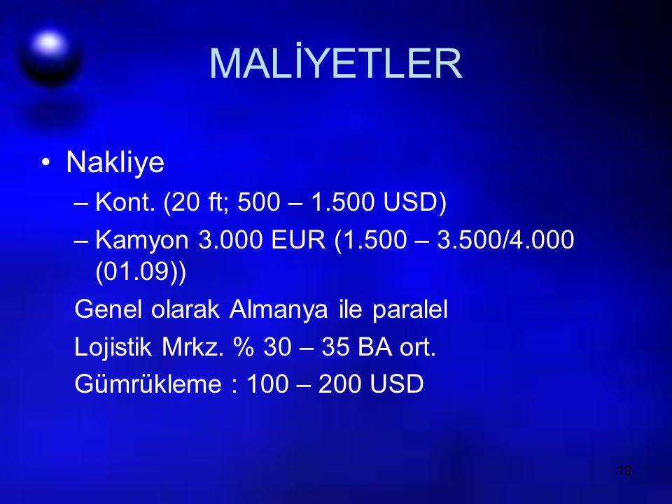 19 MALİYETLER Nakliye –Kont. (20 ft; 500 – 1.500 USD) –Kamyon 3.000 EUR (1.500 – 3.500/4.000 (01.09)) Genel olarak Almanya ile paralel Lojistik Mrkz.