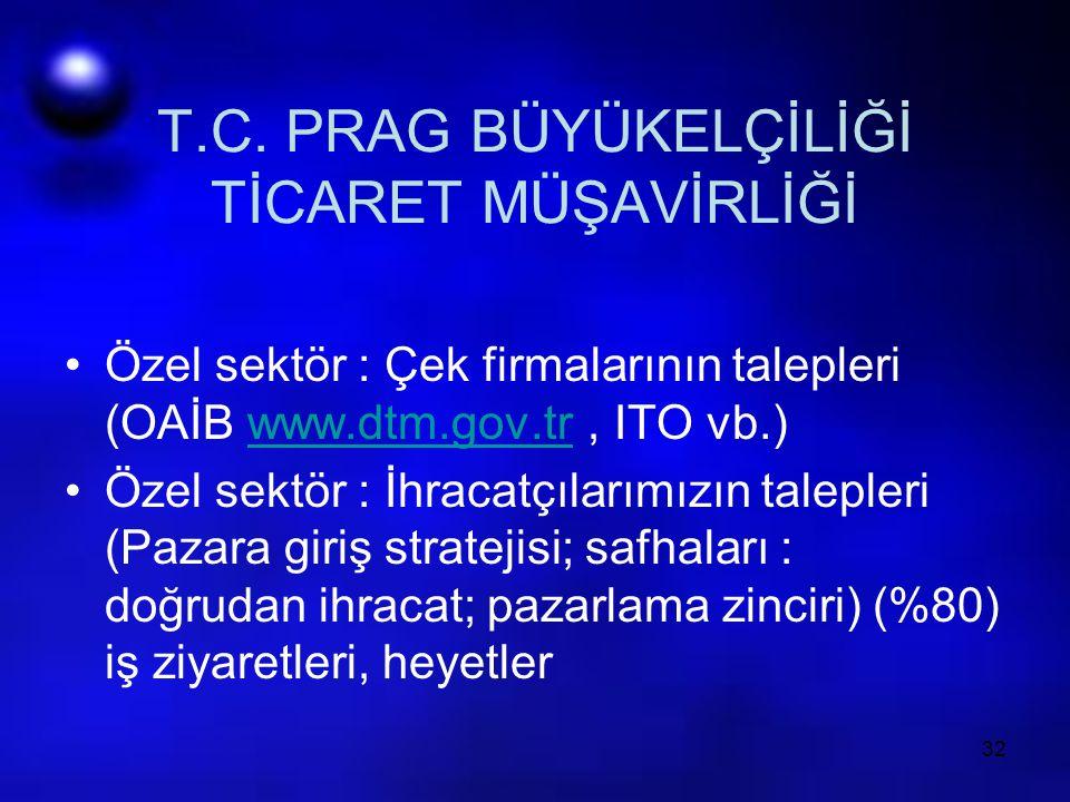 32 T.C. PRAG BÜYÜKELÇİLİĞİ TİCARET MÜŞAVİRLİĞİ Özel sektör : Çek firmalarının talepleri (OAİB www.dtm.gov.tr, ITO vb.)www.dtm.gov.tr Özel sektör : İhr