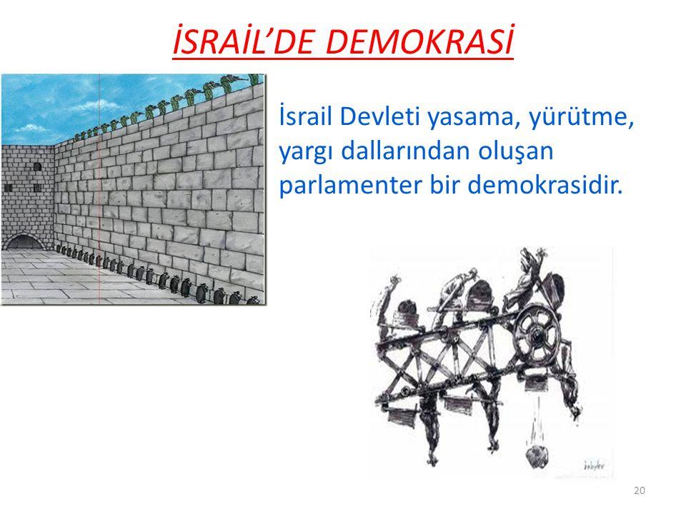 İSRAİL'DE DEMOKRASİ İsrail Devleti yasama, yürütme, yargı dallarından oluşan parlamenter bir demokrasidir. 20