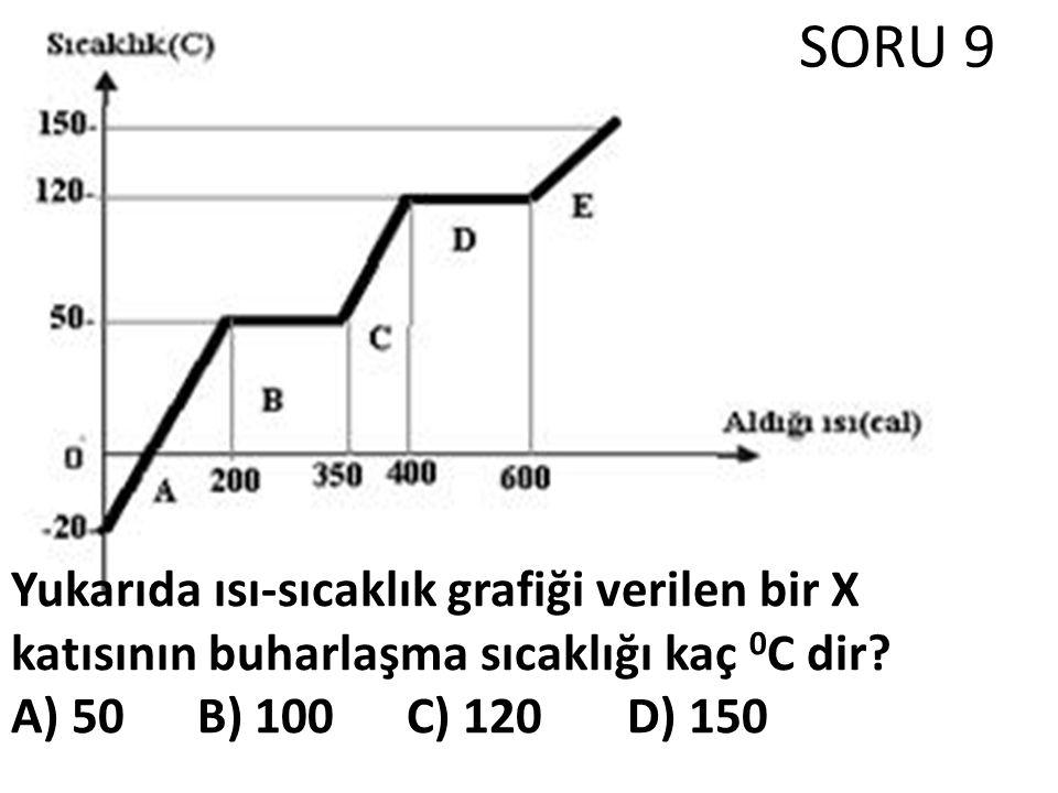 SORU 9 Yukarıda ısı-sıcaklık grafiği verilen bir X katısının buharlaşma sıcaklığı kaç 0 C dir? A) 50 B) 100 C) 120 D) 150