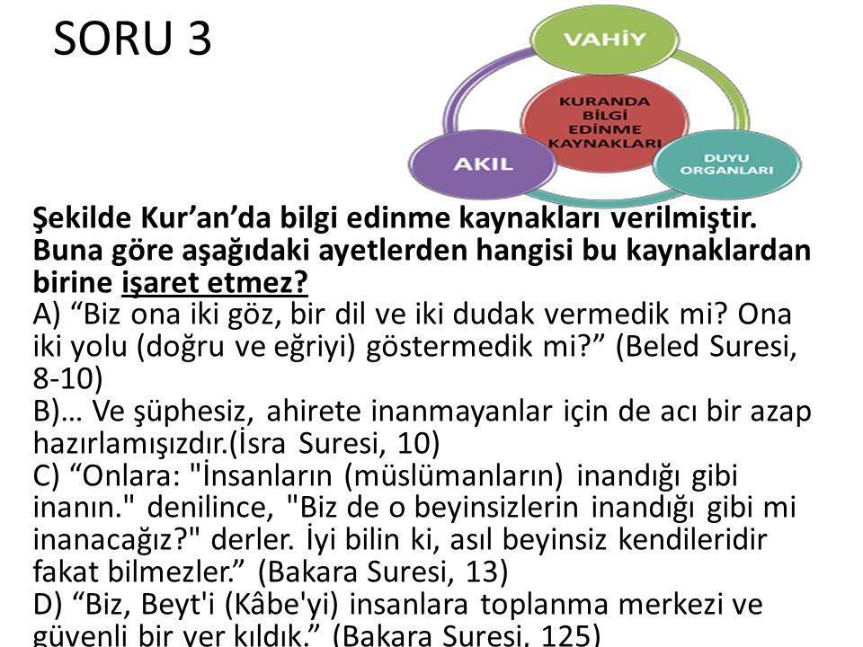 """SORU 3 Şekilde Kur'an'da bilgi edinme kaynakları verilmiştir. Buna göre aşağıdaki ayetlerden hangisi bu kaynaklardan birine işaret etmez? A) """"Biz ona"""