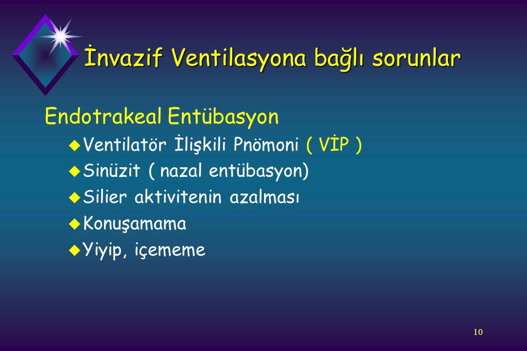 10 İnvazif Ventilasyona bağlı sorunlar Endotrakeal Entübasyon u Ventilatör İlişkili Pnömoni ( VİP ) u Sinüzit ( nazal entübasyon) u Silier aktivitenin
