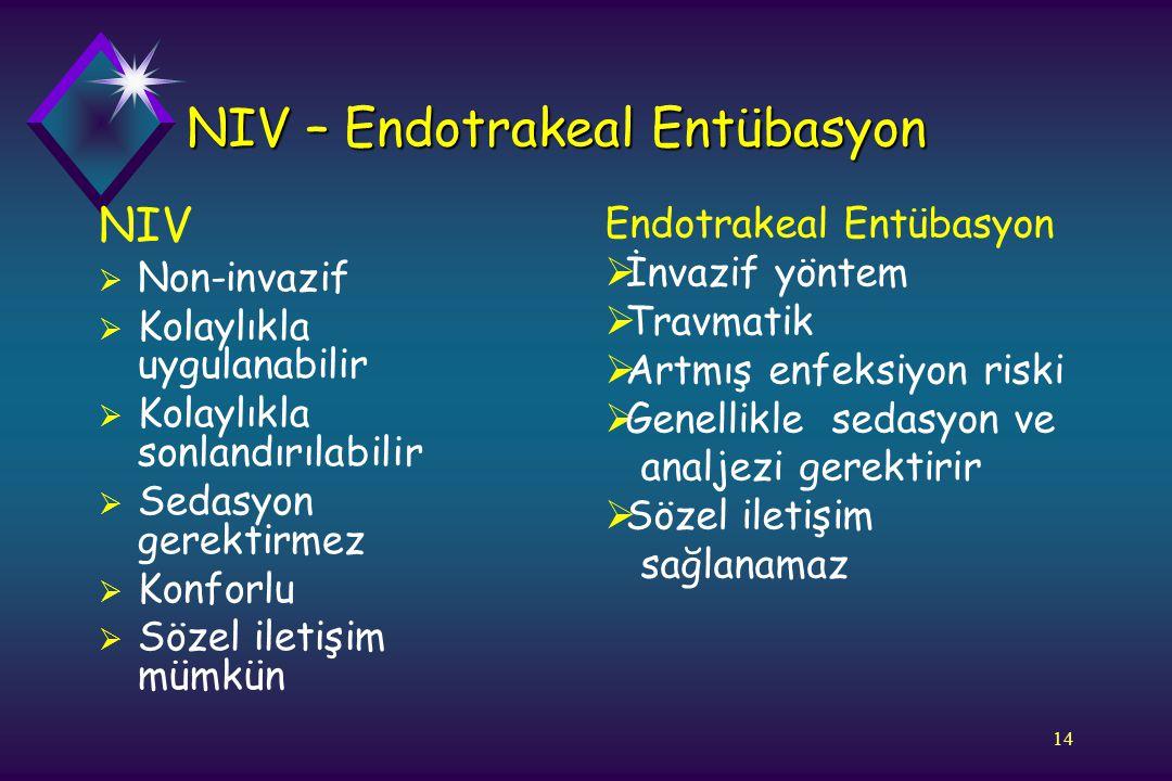 14 NIV – Endotrakeal Entübasyon NIV  Non-invazif  Kolaylıkla uygulanabilir  Kolaylıkla sonlandırılabilir  Sedasyon gerektirmez  Konforlu  Sözel