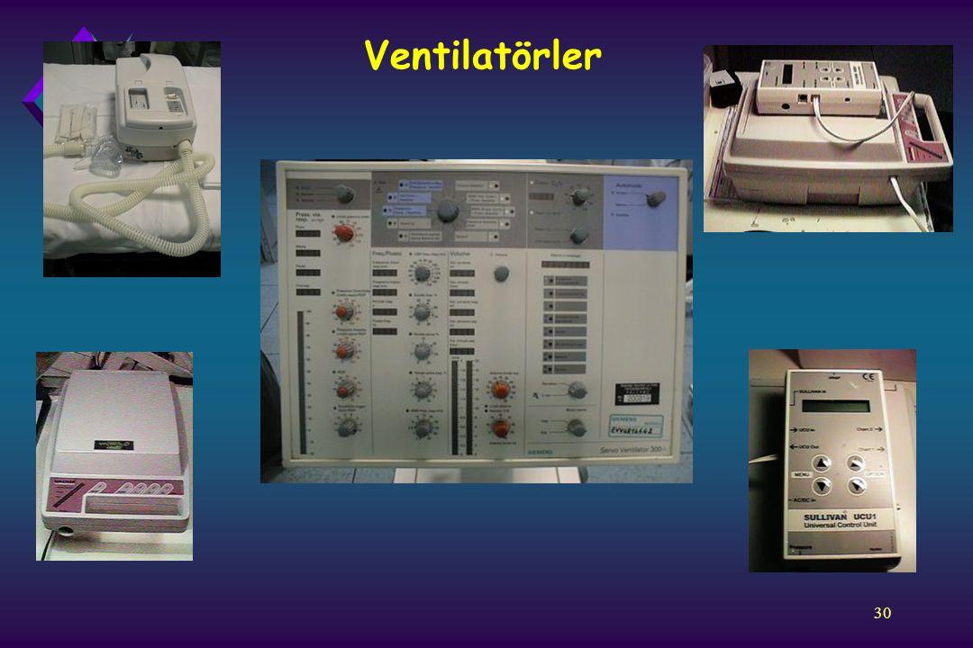 30 Ventilatörler