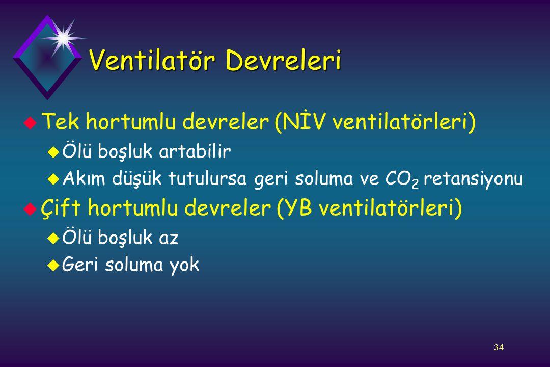 34 Ventilatör Devreleri u Tek hortumlu devreler (NİV ventilatörleri) u Ölü boşluk artabilir u Akım düşük tutulursa geri soluma ve CO 2 retansiyonu u Ç
